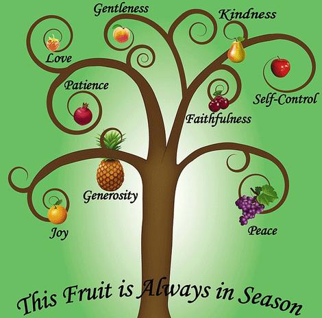 Fruit Of The Spirit Good Morning God